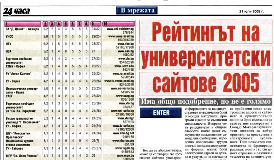 """Академична памет: През 2004 и 2005 год. сайтът на СА """"Д. А. Ценов"""" е обявен за номер едно в България сред висшите училища (26.04.2021 г.)"""